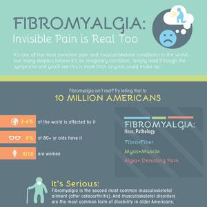 fibromyalgia_thumb