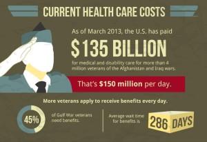 costs-of-war